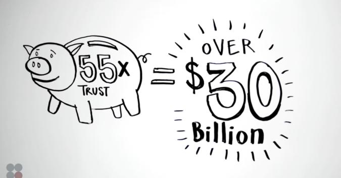 asbestos trust fund blog